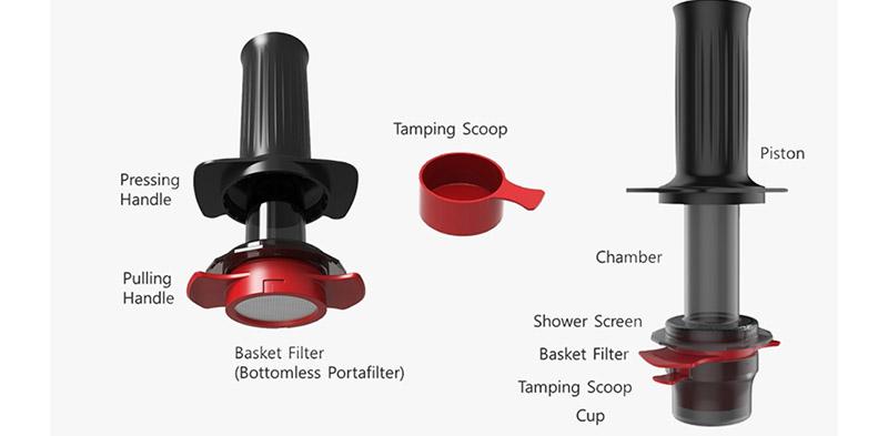 cafflano-kompresso-technologie
