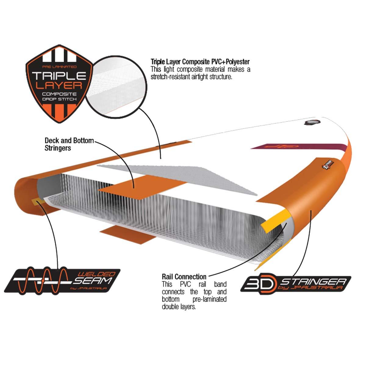 JP Magic Air Technolgoie 1