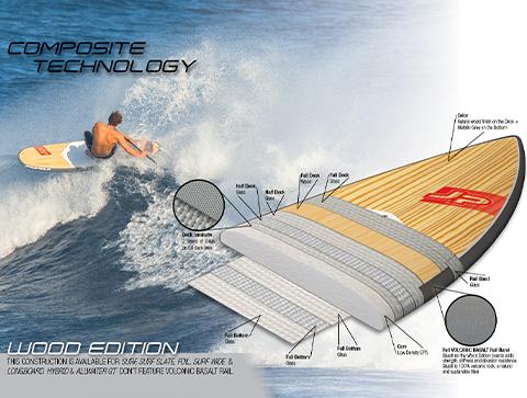 jp-surf-wood-edition-sup-board-2019-technologie