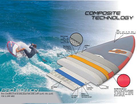 jp-surf-pro-sup-board-2019-technologie