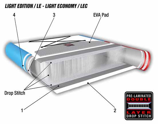 LEC Technologie