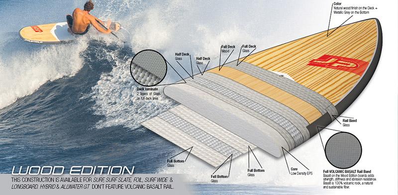 jp-surf-wide-pro-sup-board-2019-technologie