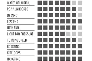 rrd-addiction-mk6-einsatzbereich