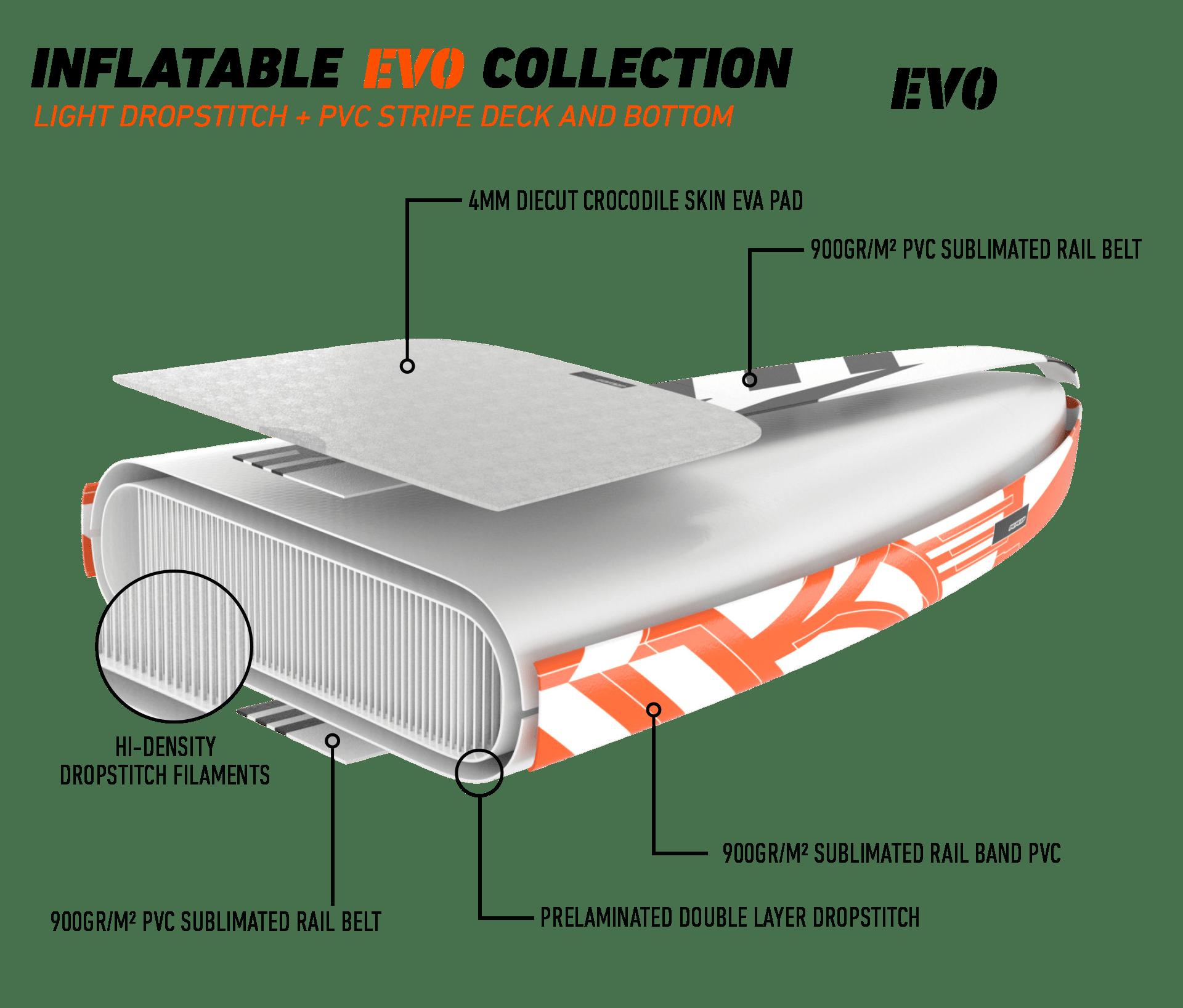 Air Evo Technologie