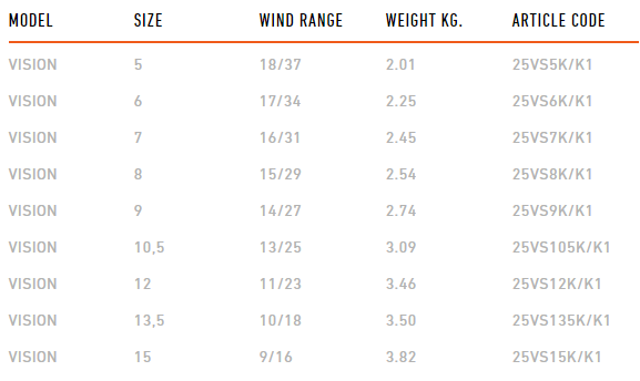 Windrage
